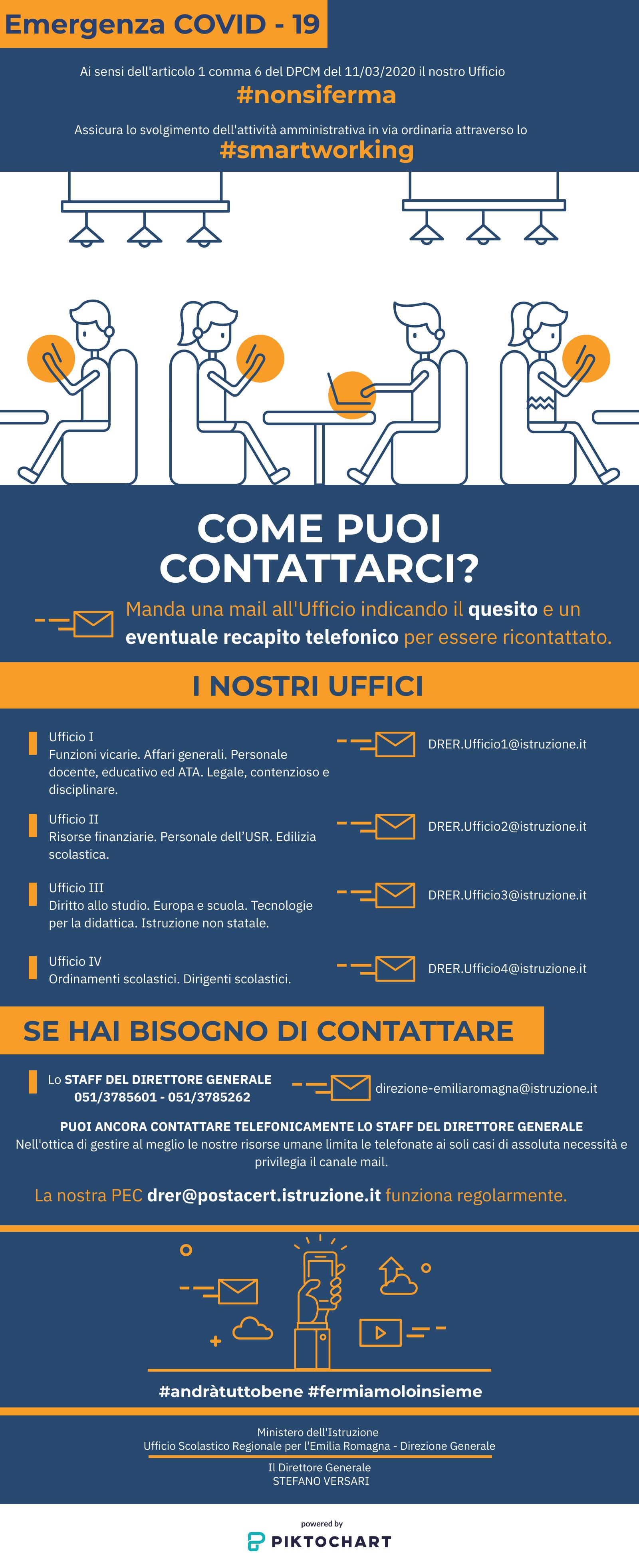 Infografica Come puoi contattarci?